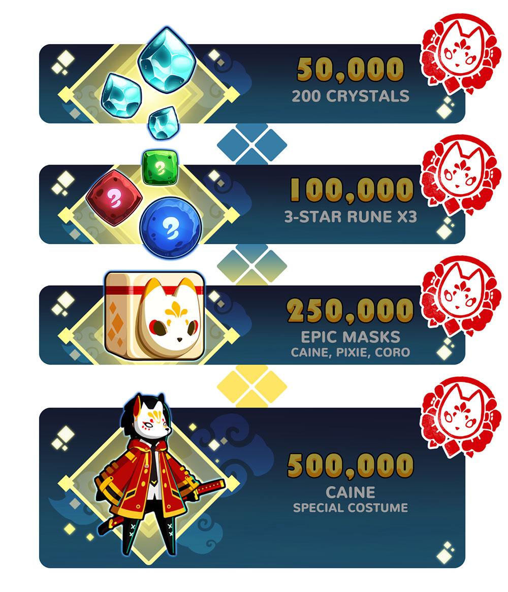 pre_register_reward-500